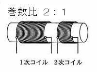 Center_butsuri