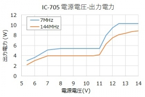 Ic705_po_20200620160801